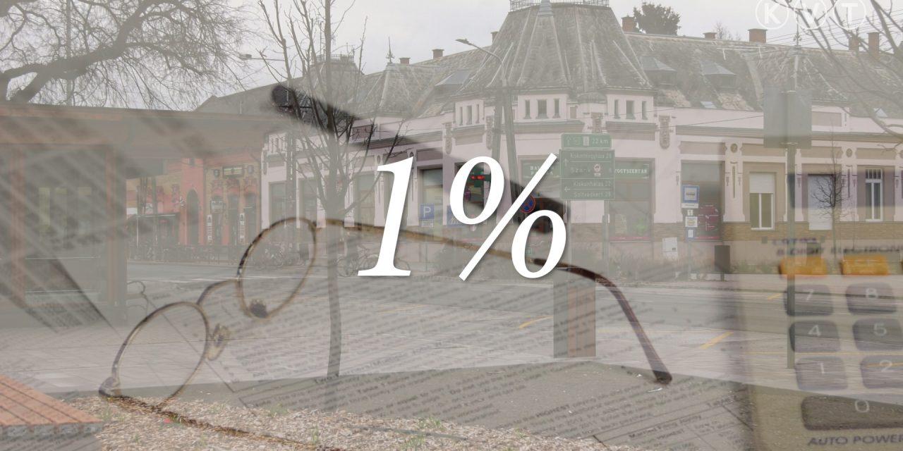 KISKUNMAJSA: AZ ADÓ 1% FELAJÁNLÁSSAL SOKAT SEGÍTHETÜNK A HELYI CIVIL SZERVEZETEKNEK